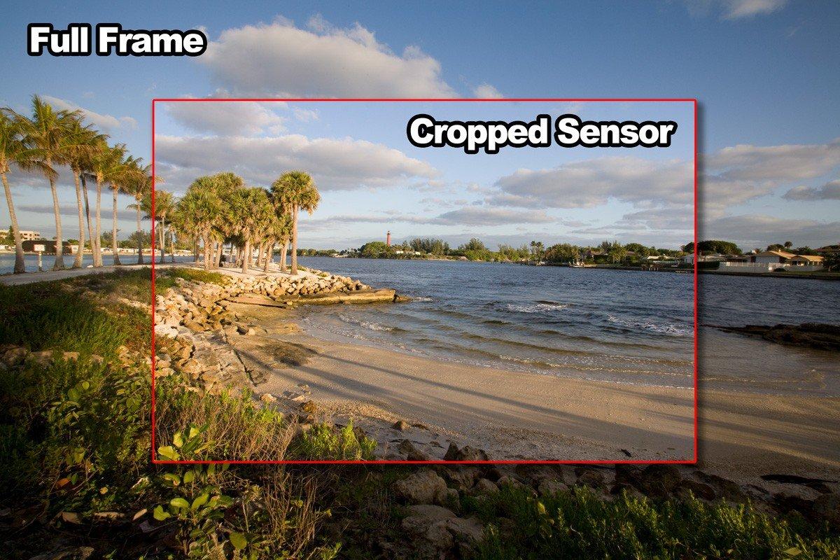 Canon Kullanıcıları İçin Geniş Açı Lens İncelemeleri