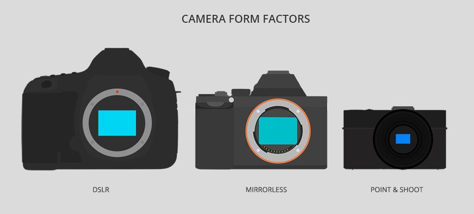 FORM-FACTORS