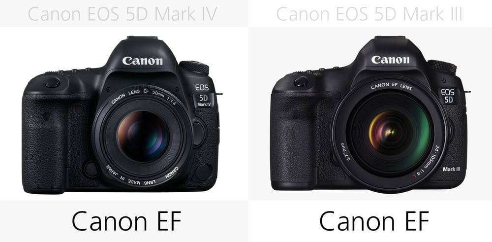 canon-5d-mark-iv-lens