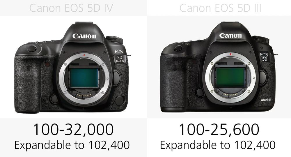 canon-5d-mark-iv-iso