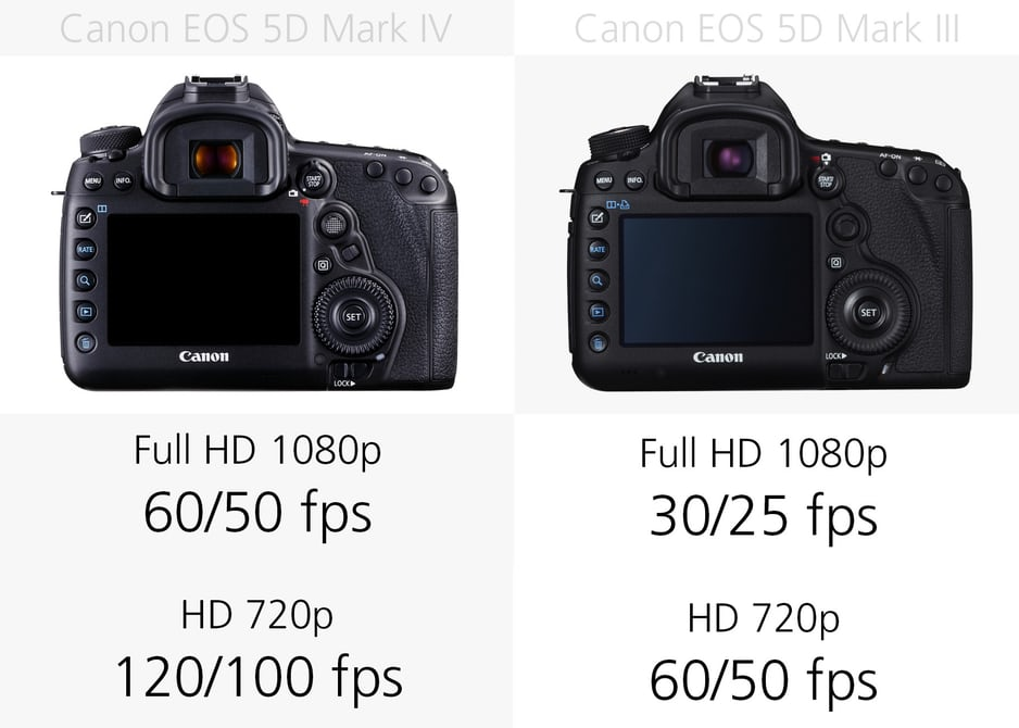 canon-5d-mark-iv-hd-video