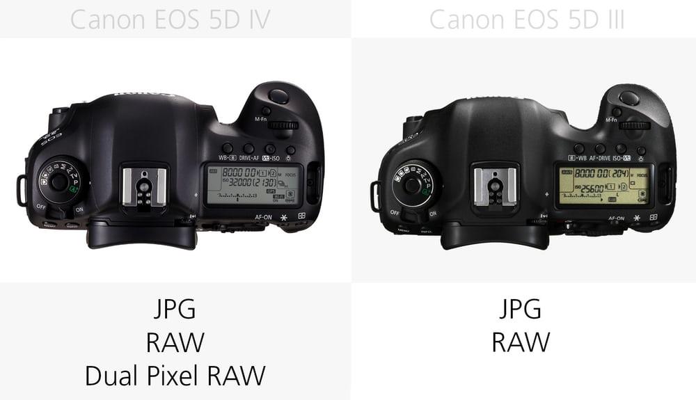 canon-5d-mark-iv-kayıt-formatı