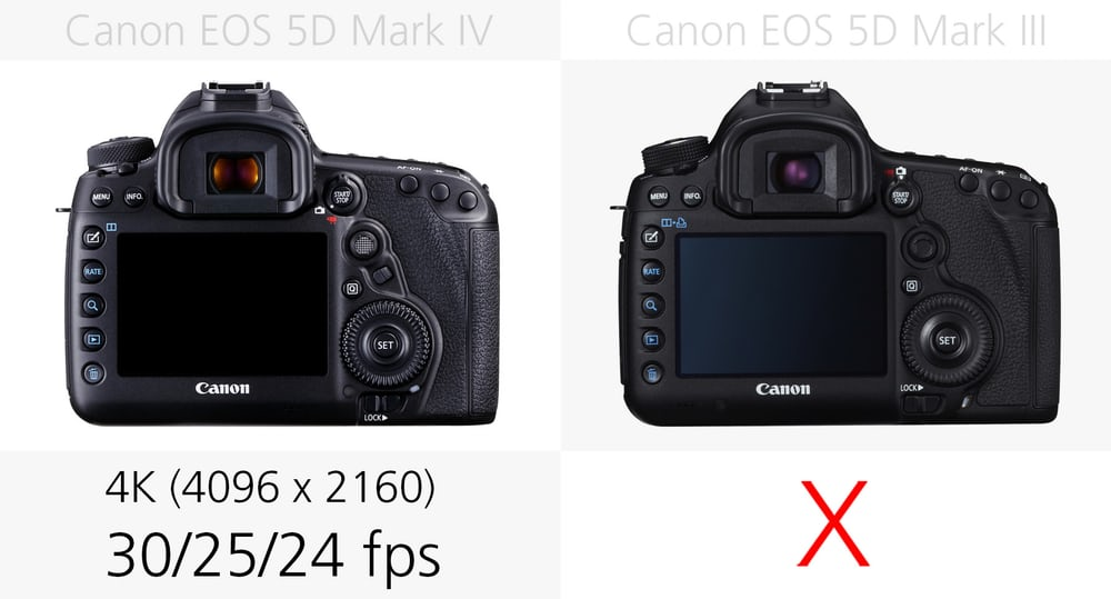 canon-5d-mark-iv-4k