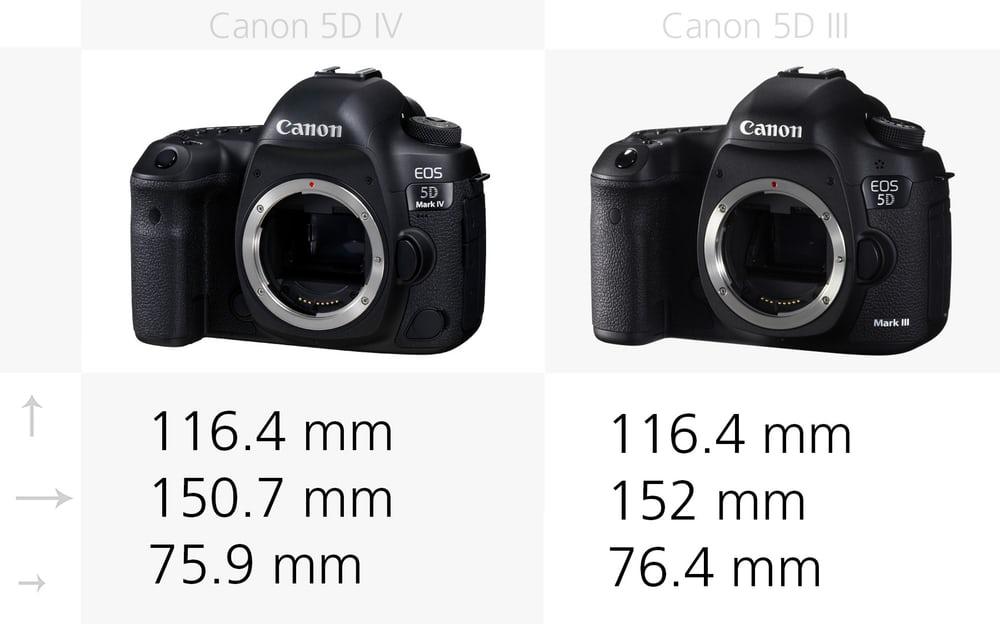 canon-5d-mark-iv-fiyat