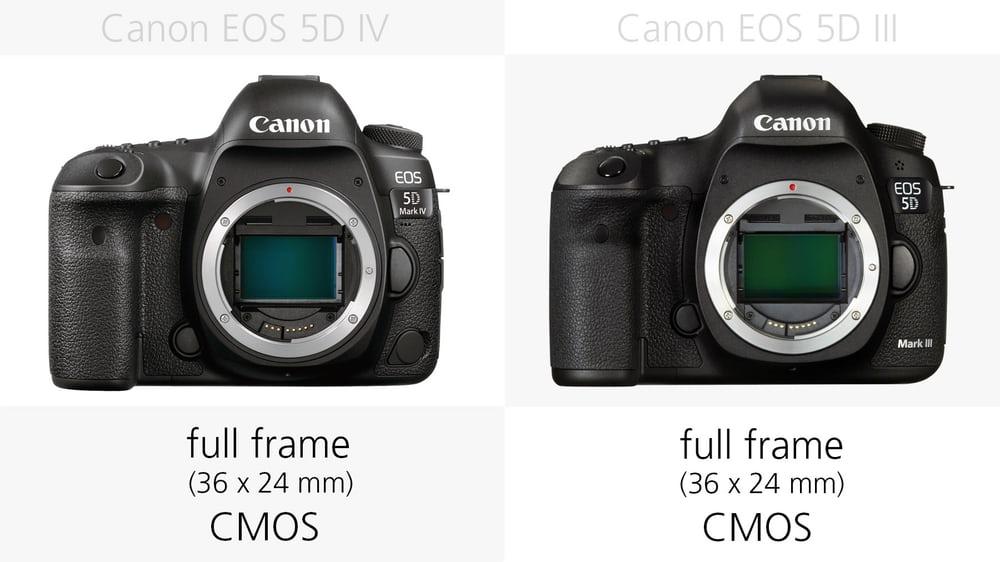 canon-5d-iv-iii-compare-6
