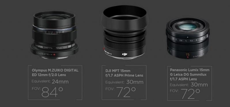 zenmuse-lens